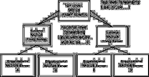 Radius Hierarchy Protocol   Belnet Eduroam Service